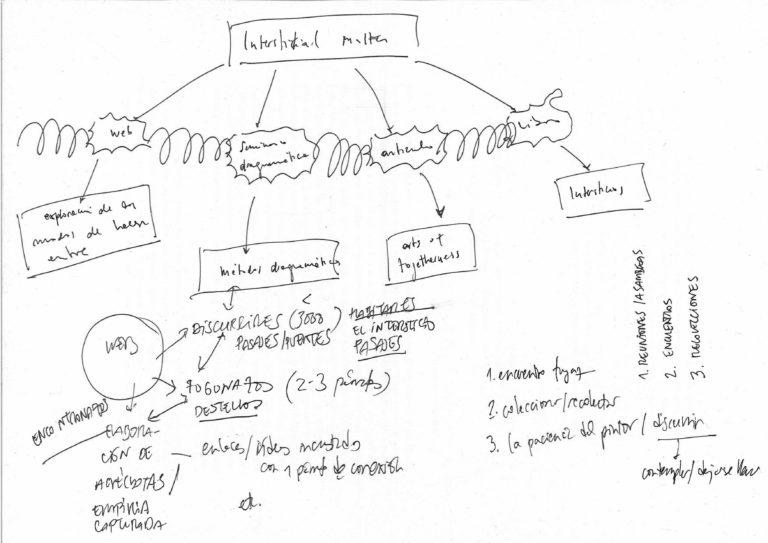 Diagramando 'intersticios.org'